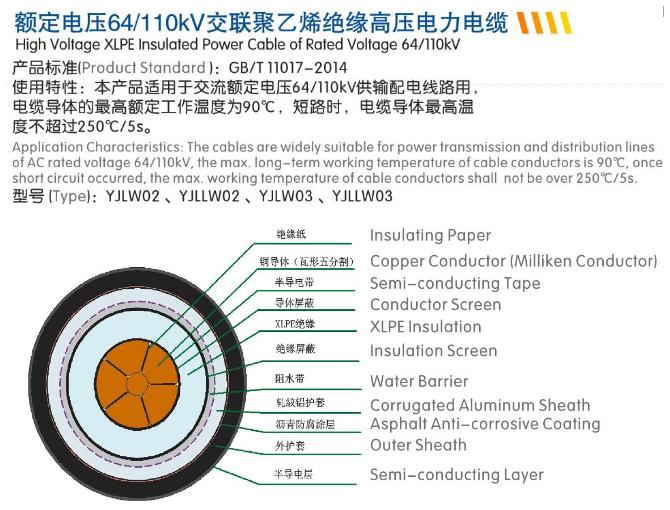 额定电压64/110kV交联聚乙烯绝缘高压电力电缆